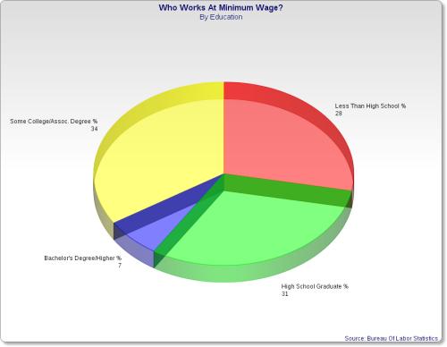 chartgo-2-min_wage