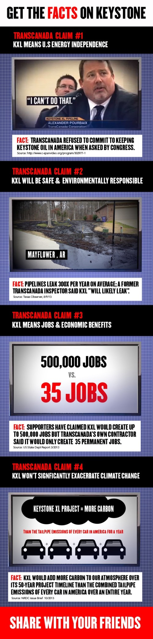 The Truth About Keystone