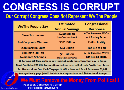 congress-is-corrupt.jpg